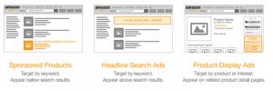 Amazon Marketing Services - Amazon Ad Platform