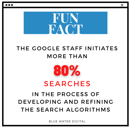 Fun Fact - How Many Websites Are There_