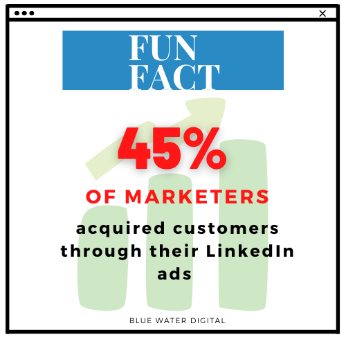 Fun Fact - LinkedIn Marketers