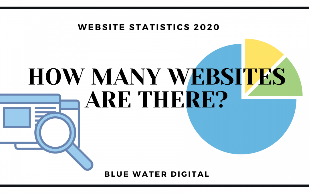 Website Stats 2020 – How Many Websites Are There?