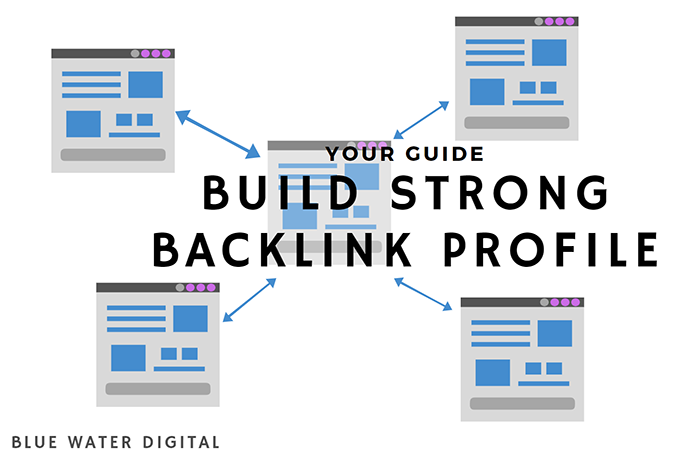 Featured Image - Build Strong Backlink Profile